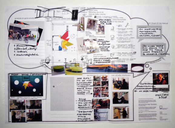 Cultural probes poster returned by a participant (Thoring et al. 2015)