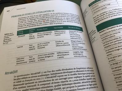 extraits de méthodes de design UX, échelles d'évaluation UX