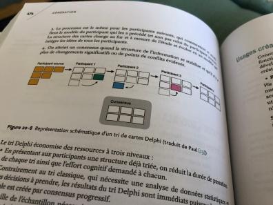 extraits de méthodes de design UX, tri de cartes Delphi